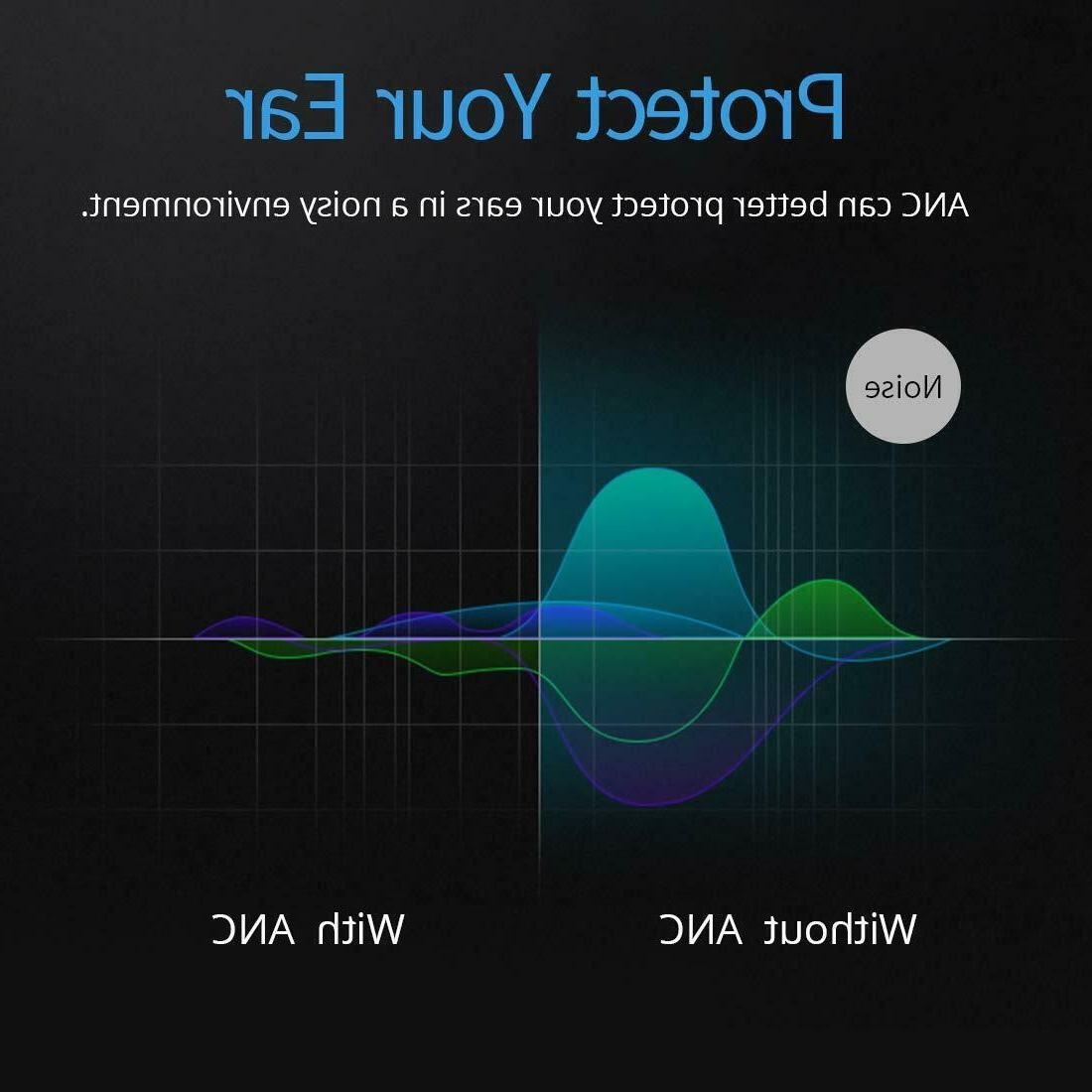 Langsdom Bluetooth Active Noise Cancelling Mic Deep