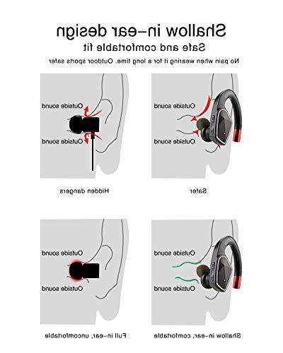 Cordless Bluetooth Running, HiFi Stereo in-Ear w/Mic, 8 Hours Talking Time Workout, Gym, Exercising