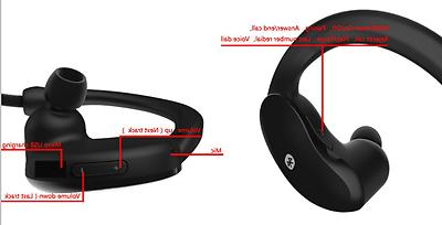 Stereo Bluetooth Wireless Headphones with Built-In
