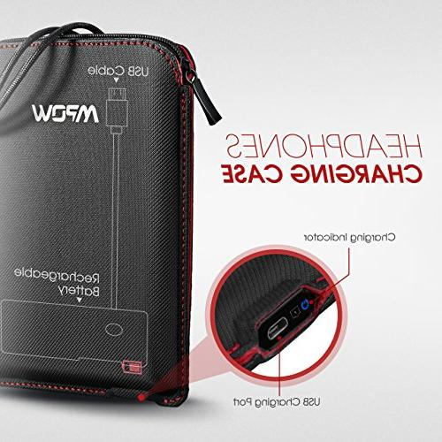 Mpow USB Charging for Portable Battery Rechargeable Protective Case, for Earbuds/Cable/Small